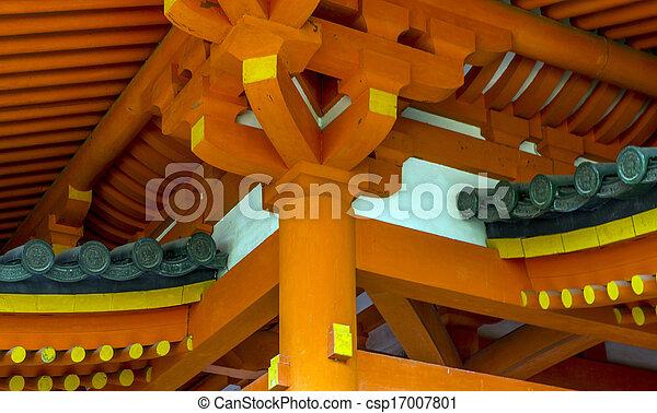 Japanisches Dach dekorativ japanisches dach traditionelle shinto