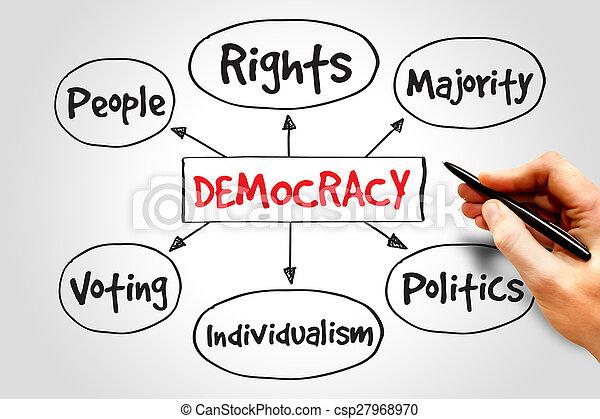 democracia - csp27968970