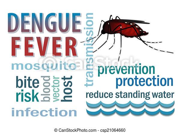 Dengue Fever Word Cloud - csp21064660