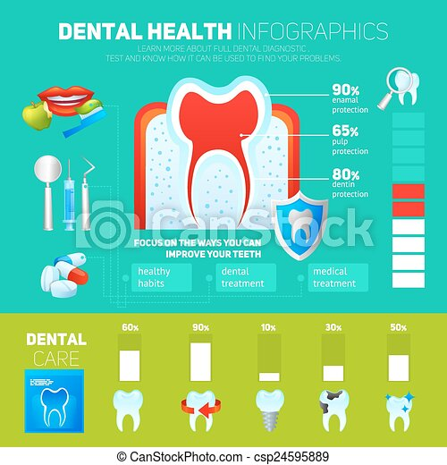 dental-infographics-set-eps-vector_csp24