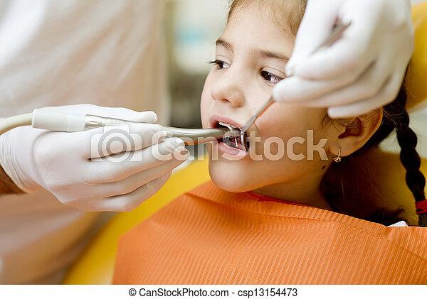 Dental visit - csp13154473