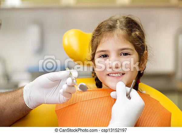 Dental visit - csp13152197