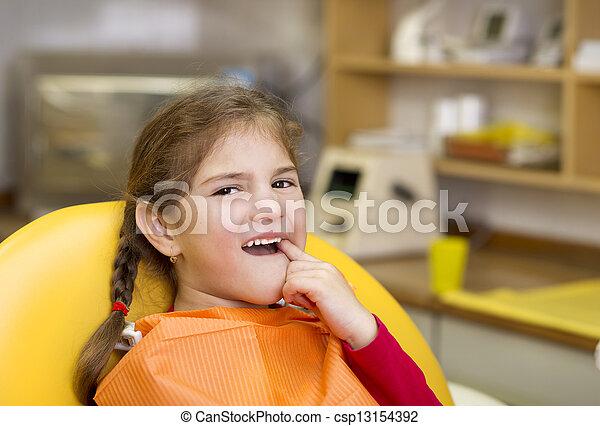 Dental visit - csp13154392
