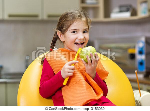 Dental visit - csp13153030