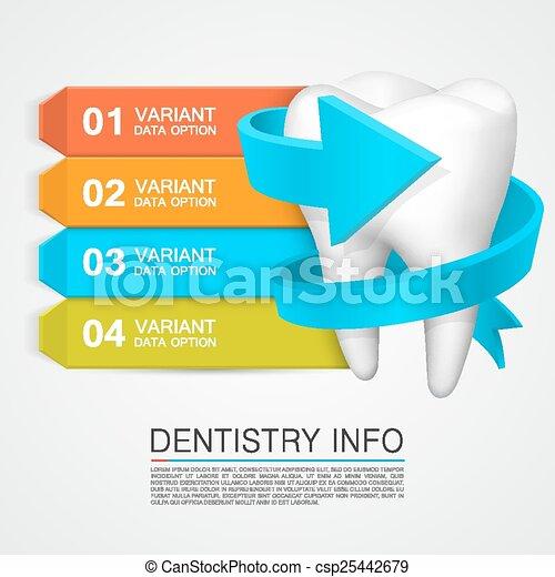 Dentistry info. Vector Illustration - csp25442679