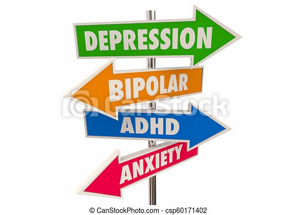 Anxiety signs and of depression Signs Of