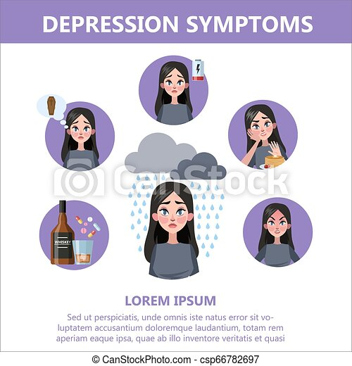 Signs of depression in wife