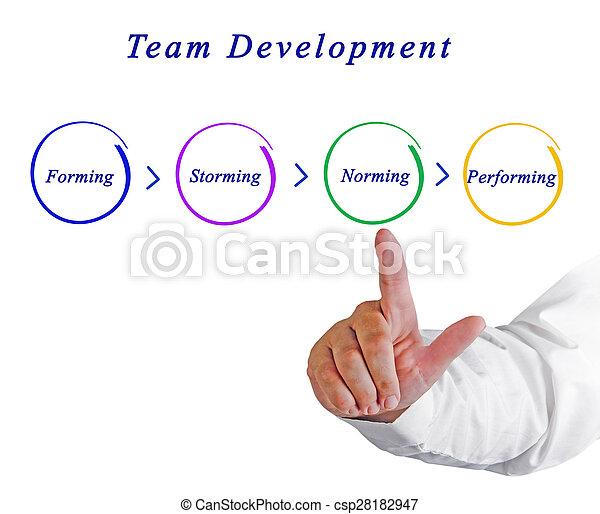 Desarrollo de equipo - csp28182947