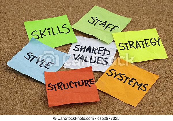 desarrollo, organizativo, concepto, análisis, cultura - csp2977825