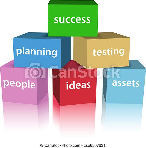 desarrollo, producto, empresa / negocio, cajas, éxito - csp6507831