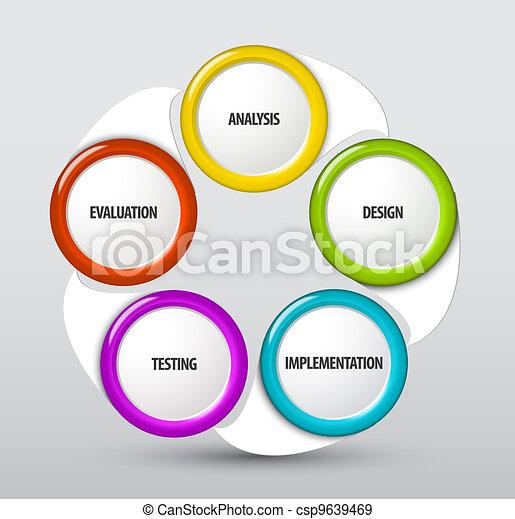 desarrollo, vector, sistema, ciclo - csp9639469