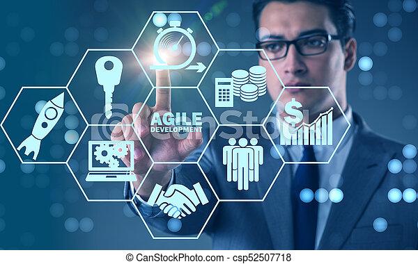 desenvolvimento, ágil, conceito, software - csp52507718