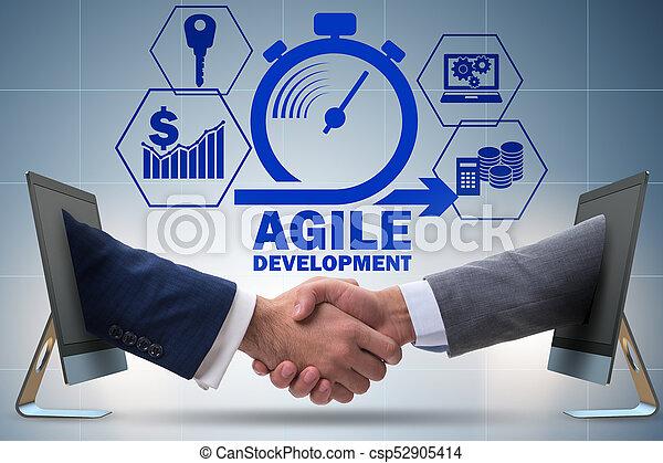 desenvolvimento, ágil, conceito, software - csp52905414