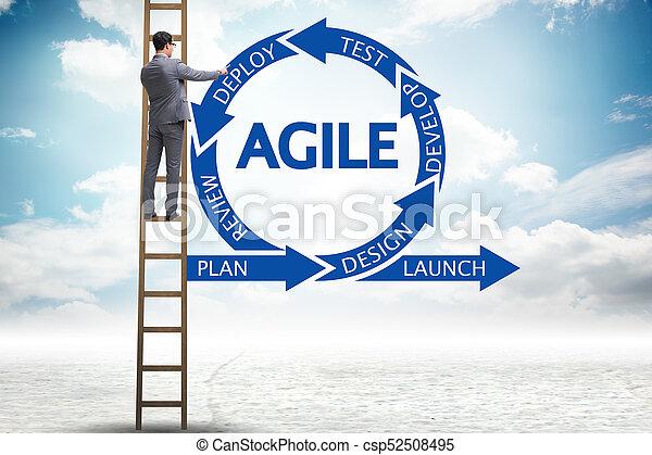 desenvolvimento, ágil, conceito, software - csp52508495