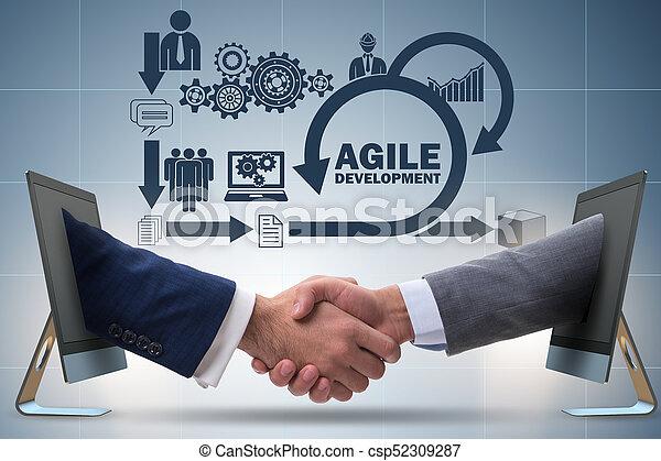 desenvolvimento, ágil, conceito, software - csp52309287