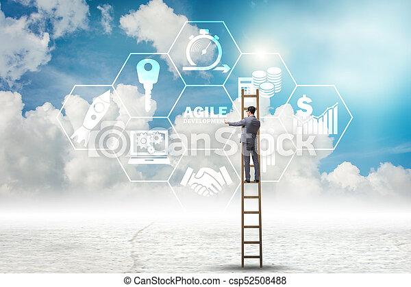 desenvolvimento, ágil, conceito, software - csp52508488