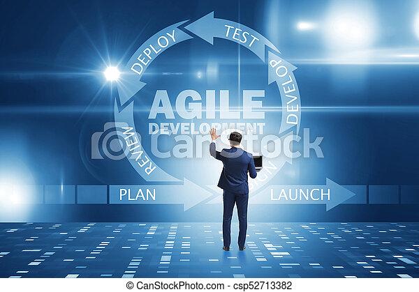 desenvolvimento, ágil, conceito, software - csp52713382