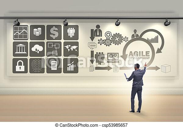 desenvolvimento, ágil, software, conceito, homem negócios - csp53985657