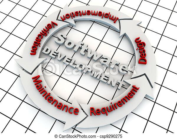 desenvolvimento, chão, sobre, grade, seta, passos, software, círculo - csp9290275