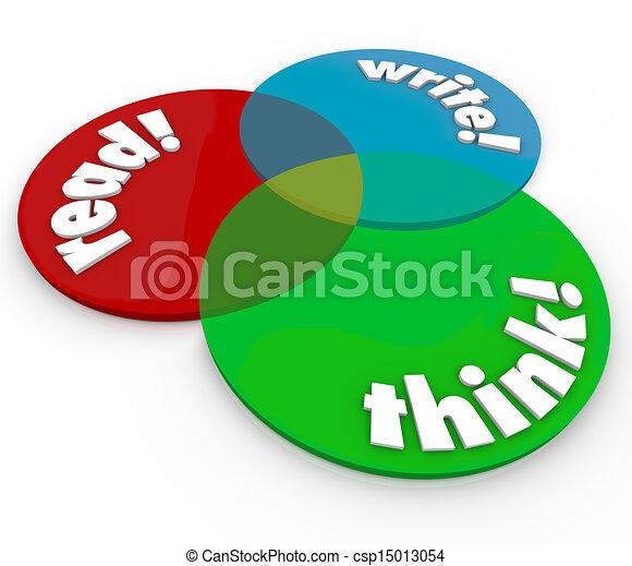 desenvolvimento, escreva, cognitivo, ler, diagrama, aprendizagem, venn, pensar - csp15013054
