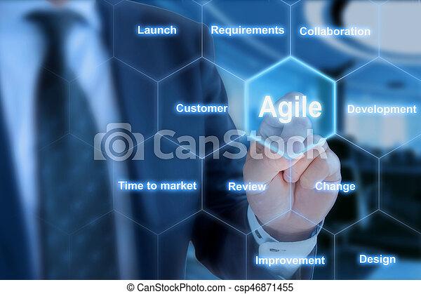 desenvolvimento, keyword, perito, ágil, aquilo, apertando, grade, azulejo - csp46871455