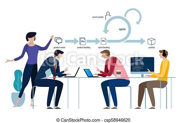 desenvolvimento, software, scrum, conceito, ágil, metodologia, símbolo., diagrama, equipe, lifecycle., trabalho, ícone - csp58946620