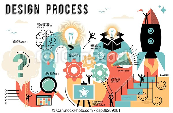 Line Design Clipart Free : Design process flat line art concept infographic innovation