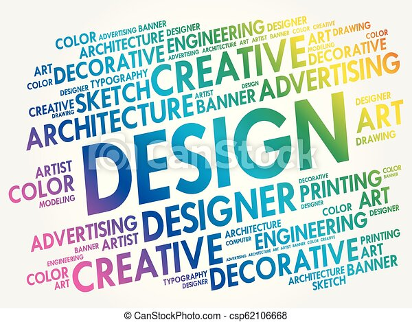 Design Word Cloud Collage