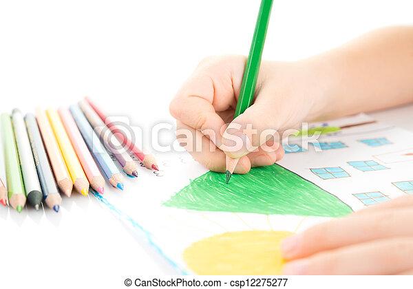 Dessin enfant main maison dessin crayon enfant - Dessin main enfant ...