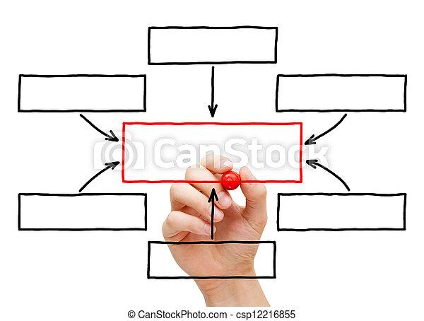 dessin, organigramme, main, vide - csp12216855