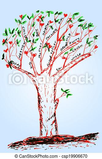 Dessiner arbre croquis famille main dessiner arbre - Croquis arbre ...