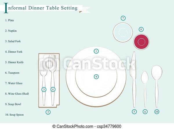 Detailed Illustration Of Dinner Table Setting Diagram Formal