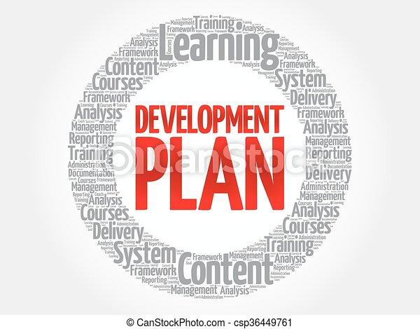 Development plan circle word cloud, business concept.  Development pla...