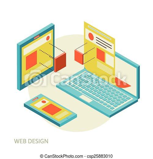 development process - csp25883010