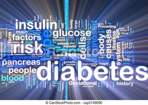 Diabetes wordcloud glowing - csp3149090