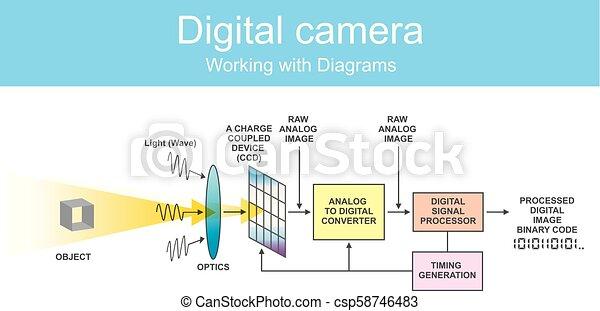 Diagram digital dslr. - csp58746483