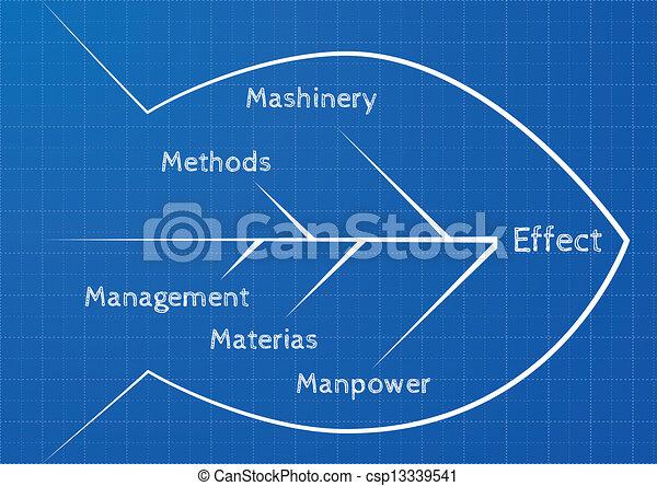 diagram, fishbone - csp13339541