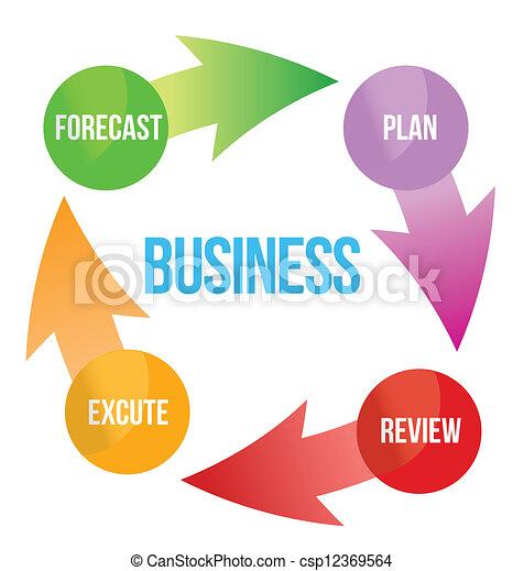 diagram of business improvement - csp12369564