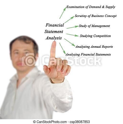 Diagram of Fundamental Analysis - csp38087853