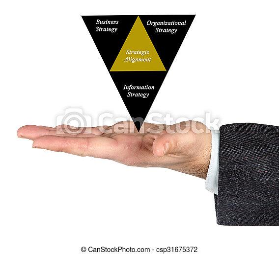 Diagram of Strategic Alignment - csp31675372