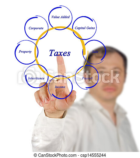Diagram of taxes - csp14555244