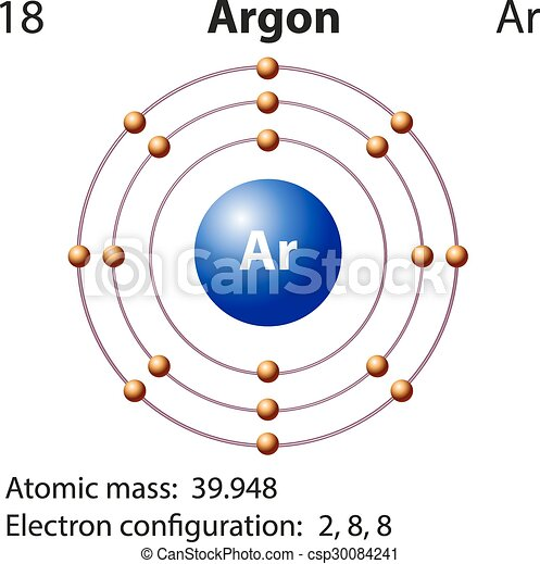 Diagram representation of the element argon illustration eps vector diagram representation of the element argon csp30084241 ccuart Images