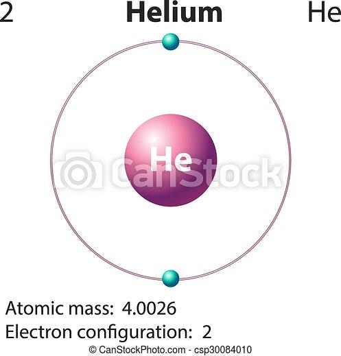 Diagram representation of the element helium illustration diagram representation of the element helium csp30084010 ccuart Choice Image