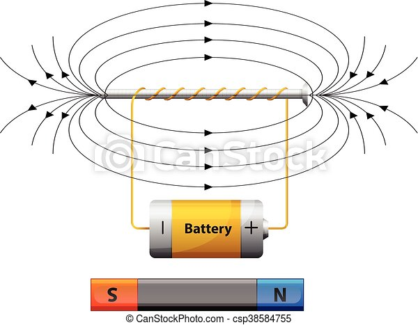 Diagram showing magnetic field with battery illustration clipart diagram showing magnetic field with battery csp38584755 ccuart Images