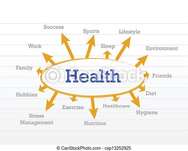diagrama, conceito, saúde - csp13252925