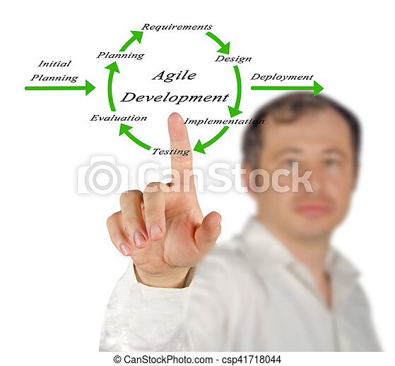 diagrama, desenvolvimento, ágil - csp41718044