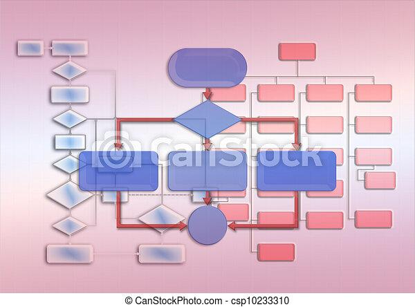 Diagrama diagrama flujo vaco uso programacin diagrama flujo diagrama diagrama flujo vaco csp10233310 ccuart Images