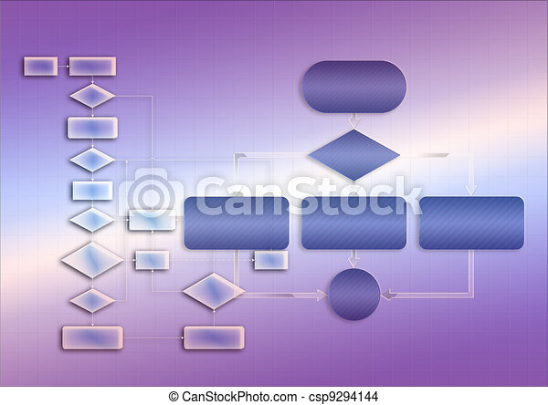 Diagrama diagrama flujo vaco uso programacin diagrama diagrama diagrama flujo vaco csp9294144 ccuart Images