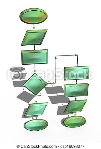 Diagrama diagrama flujo vaco uso programacin diagrama diagrama diagrama flujo vaco csp16093077 ccuart Images