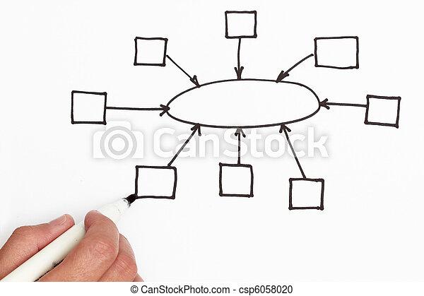 Diagrama flujo vaco diagrama flujo mano papel blanco diagrama flujo vaco foto de archivo ccuart Images